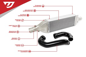 Intercooler Kit For B8/8.5 A4/A5