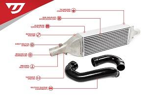 Intercooler Kit For B8/8.5 A4/A5