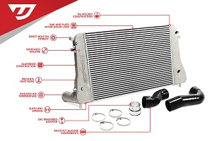 Intercooler Kit For 1.8/2.0 TSI Gen3