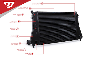 Intercooler Kit For 1.8/2.0 TSI Gen3 MQB