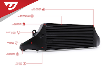 Intercooler for 2.5TFSI EVO