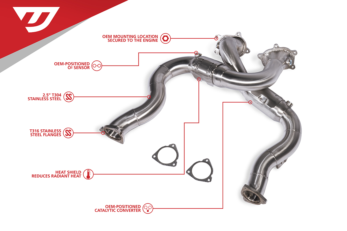 c7c75_s6s7_exhaust_highlight_downpipes_v5reduced.jpg
