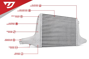 Intercooler Upgrade Kit For 3.0TFSI EA839 B9 S4 & S5