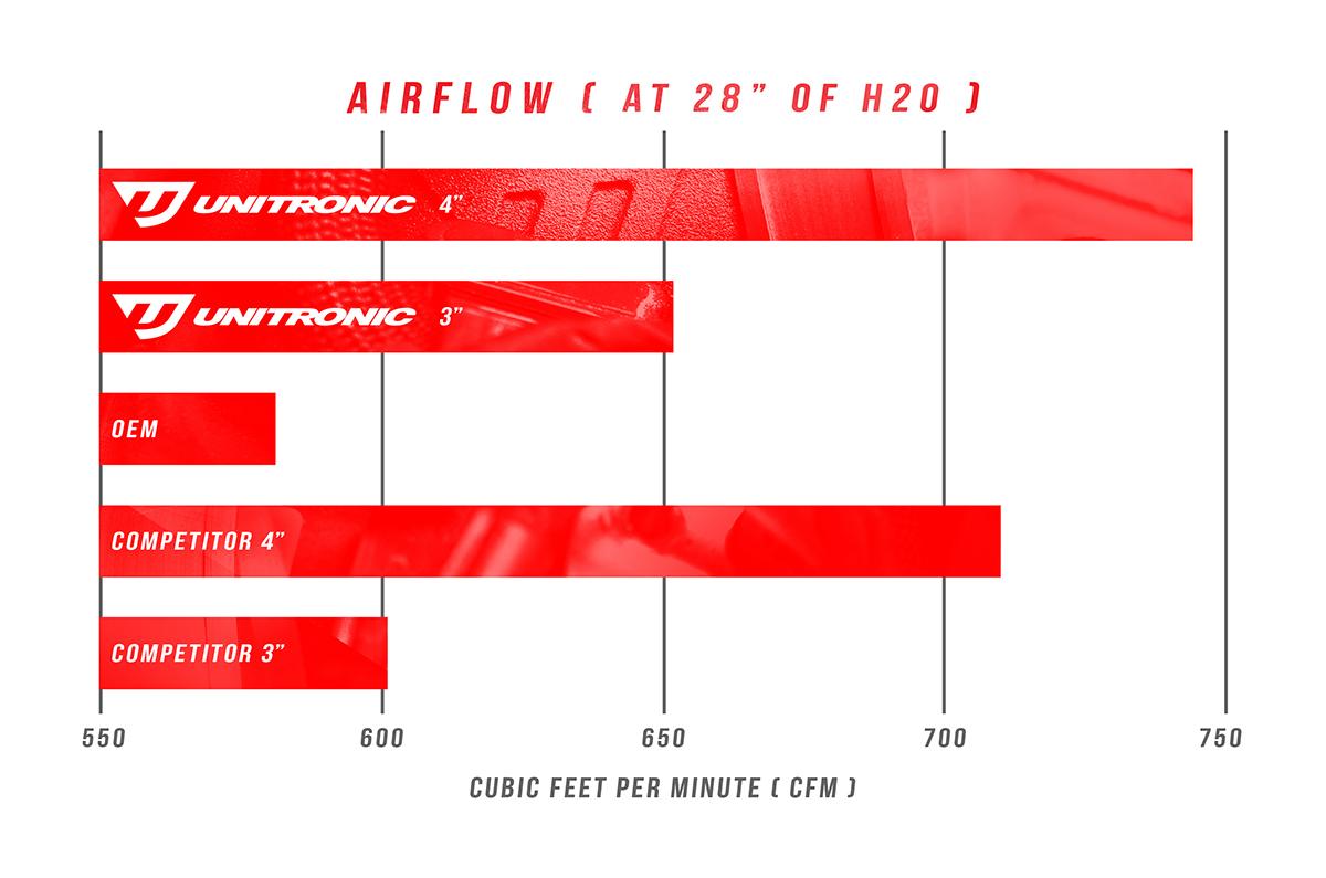 airflowtables25tfsiinletelbows.jpg