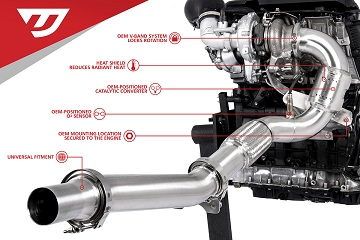 "3"" Downpipe For 2.0 TSI Gen3 MQB (FWD)"