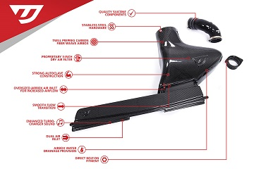 Carbon Fiber Intake System with Air Duct For Tiguan MK2 Gen3B