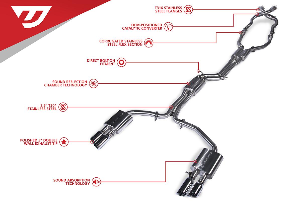 Unitronic Turbo Back Exhaust System For C7 C7 5 Audi S6