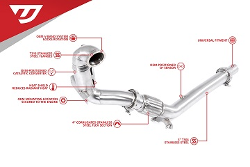 "3"" Downpipe for 1.4TSI EA211"
