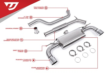 Cat-Back for MK7 & MK7.5 GTI, Chrome Tips