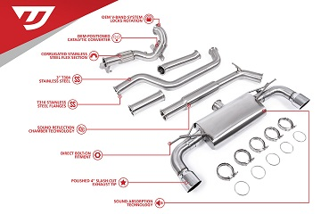 Turbo-Back for MK7 & MK7.5 GTI, Chrome Tips