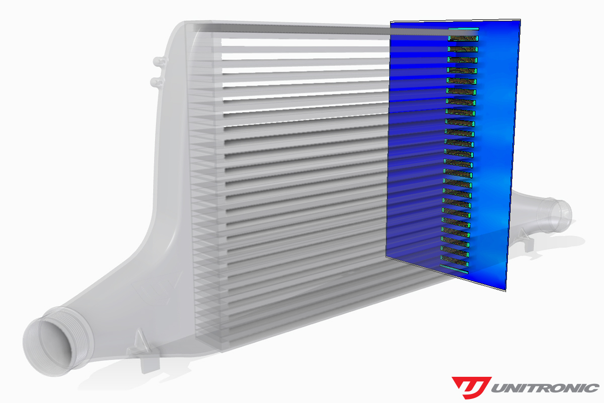 B9-S4-S5-intercooler-flow2