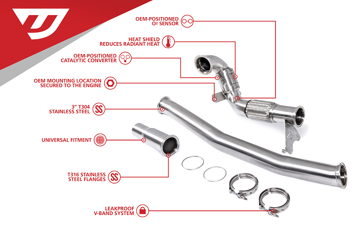 Downpipe for 2019 Golf R, S3 and TTS