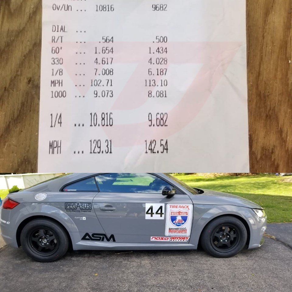 Unitronic Audi TT RS Stock Turbo World Record